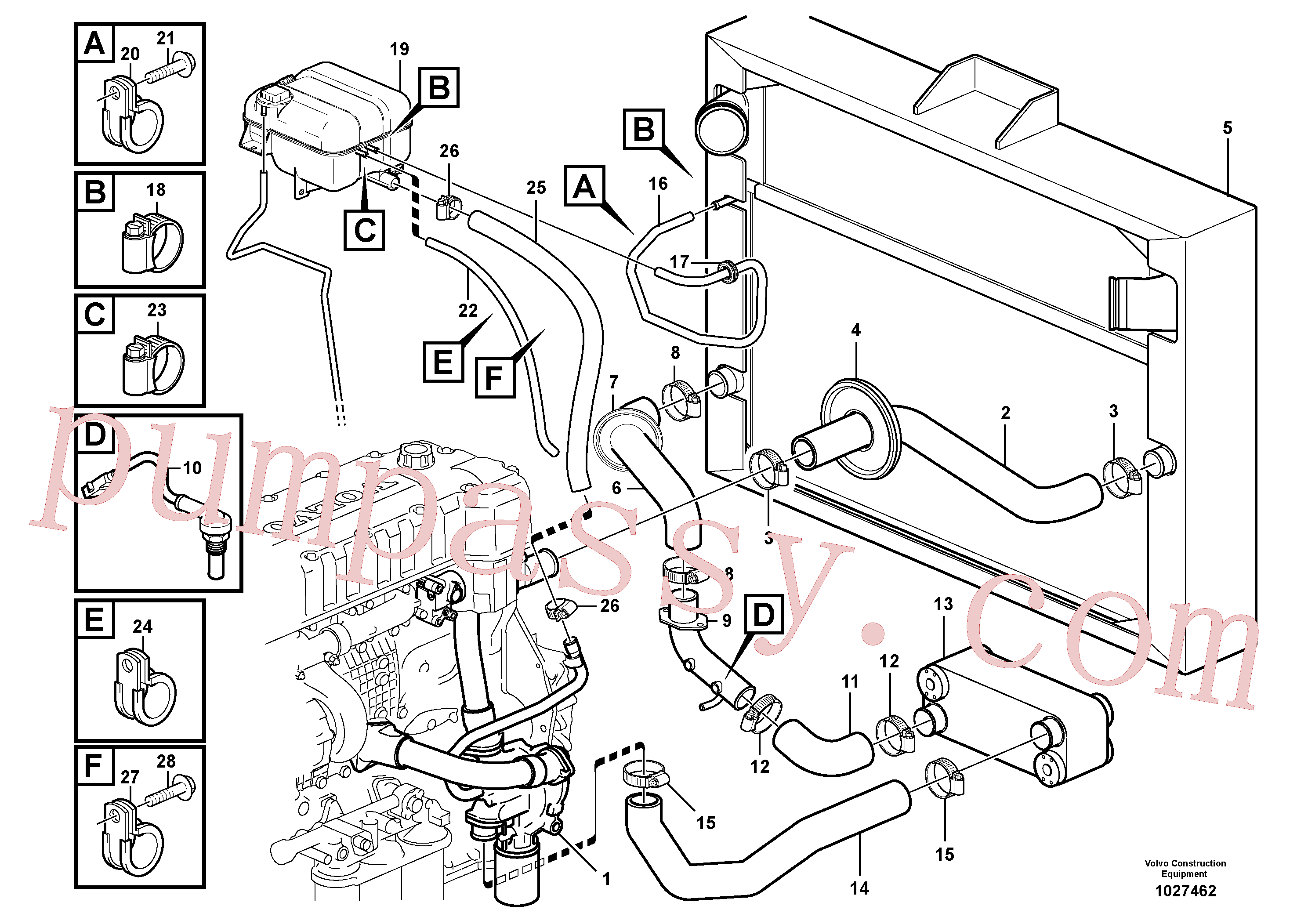 VOE949564 for Volvo Cooling system(1027462 assembly)